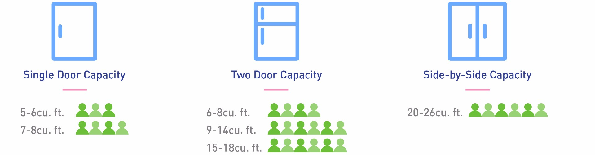 ref size capacity guide