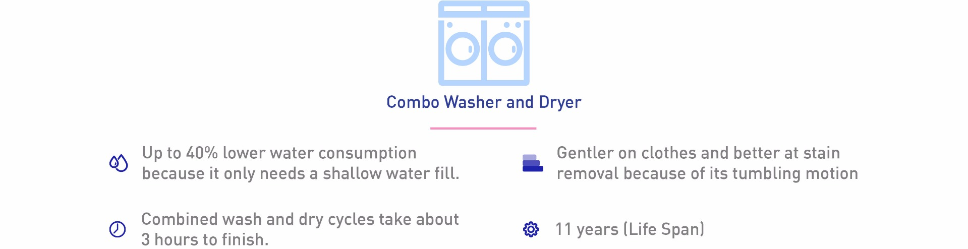 washer buyers guide type 2
