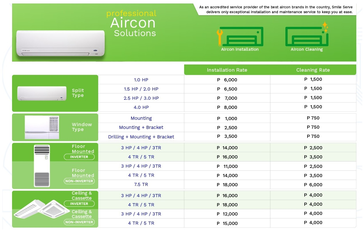 aircon cleaning and repair abenson smileserve
